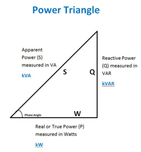 kva and watt relationship